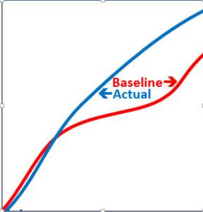baselinevsactual1